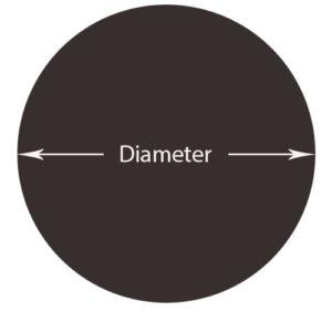 Measuring circle